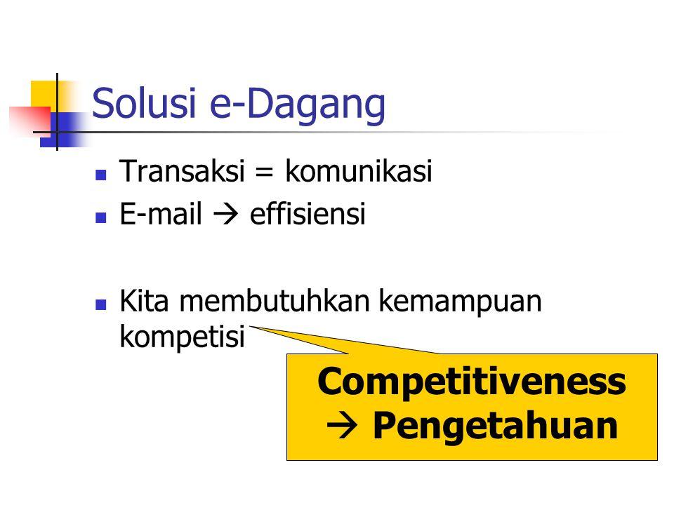 Solusi e-Dagang sederhana Cukup menggunakan e-mail Bisa menggunakan WARNET! Mailing list / e-mail wong-cilik@isnet.itb.ac.id