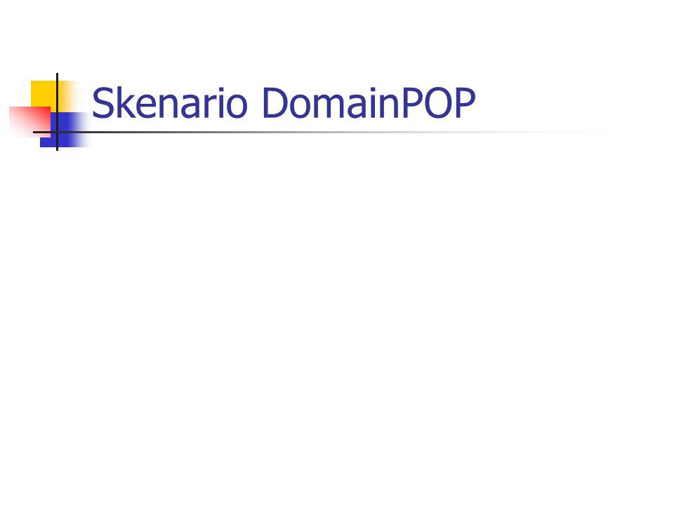 Akses E-mail Mdaemon http://www.altn.com http://www.mdaemon.com Gunakan command DomainPOP Cari servis forwarding Domain etrn-host.itb.ac.id DomainPOP