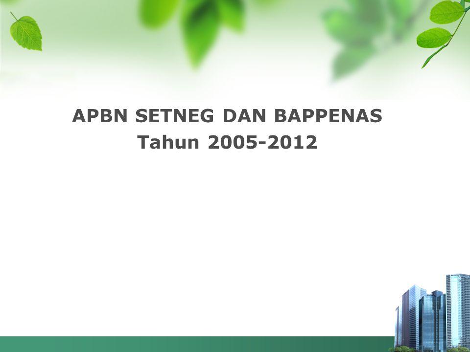 APBN SETNEG DAN BAPPENAS Tahun 2005-2012