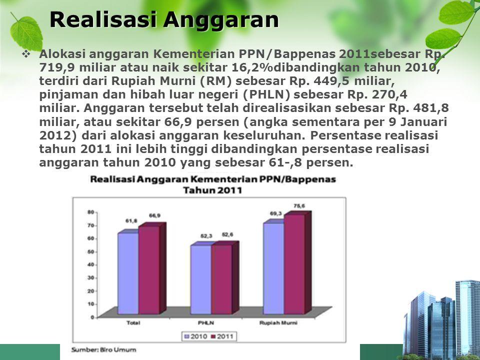 Realisasi Anggaran  Alokasi anggaran Kementerian PPN/Bappenas 2011sebesar Rp. 719,9 miliar atau naik sekitar 16,2%dibandingkan tahun 2010, terdiri da