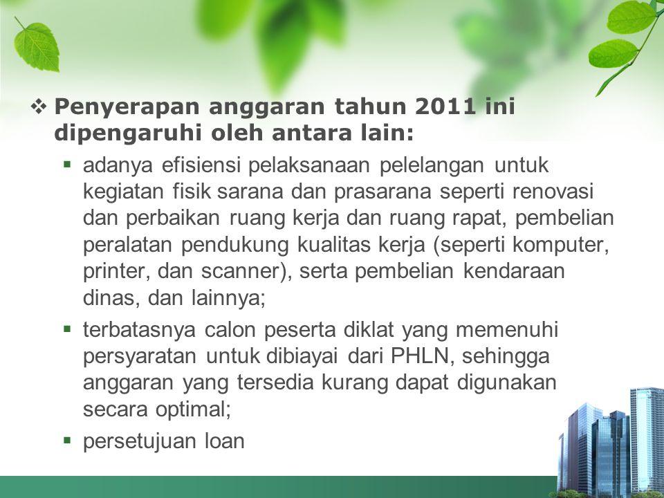  Penyerapan anggaran tahun 2011 ini dipengaruhi oleh antara lain:  adanya efisiensi pelaksanaan pelelangan untuk kegiatan fisik sarana dan prasarana
