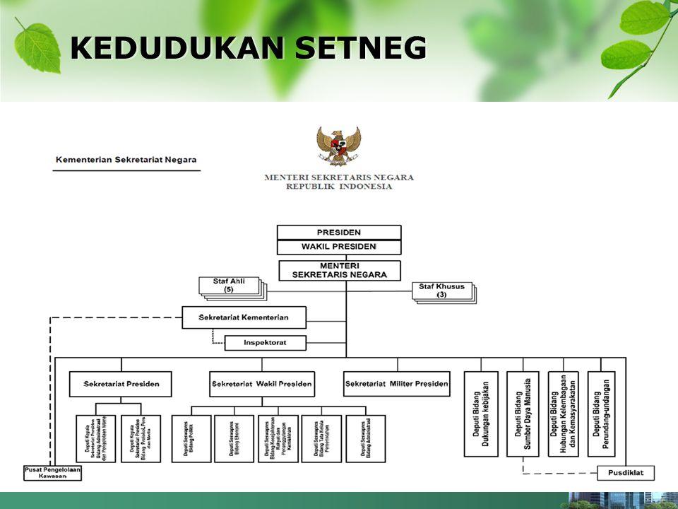 TUGAS DAN FUNGSI Peraturan Menteri Sekretaris Negara RI Nomor 1 Tahun 2005 tentang Organisasi dan Tata Kerja Sekretaris Negara.