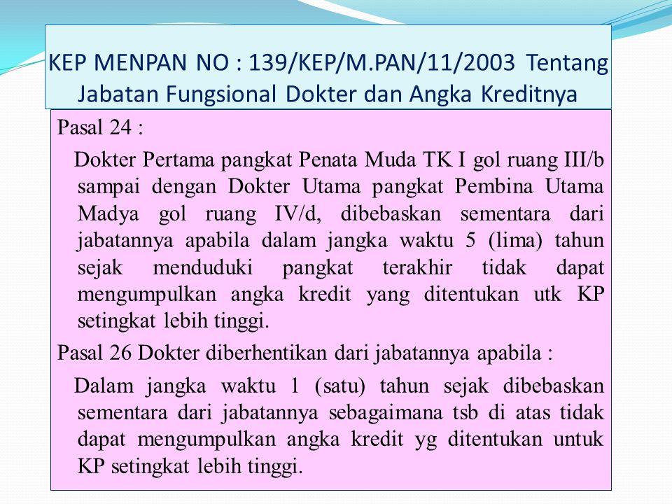 PERMENPAN NO. 16 THN 2009, Tgl 10/11/2009 Tentang sebutan jenjang jabatan guru Guru pertama : III/a – III/b Guru Muda : III/c – III/d Guru Madya : IV/
