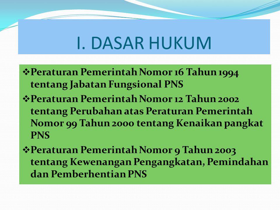 PERMENPAN 14 Tahun 2009 Tanggal : 25/9/2009 Tentang Jabatan Fungsional Widya Iswara Syarat2 pengangkatan PNS dari jabatan lain kedalam jabatan Widya Iswara : Usia max.