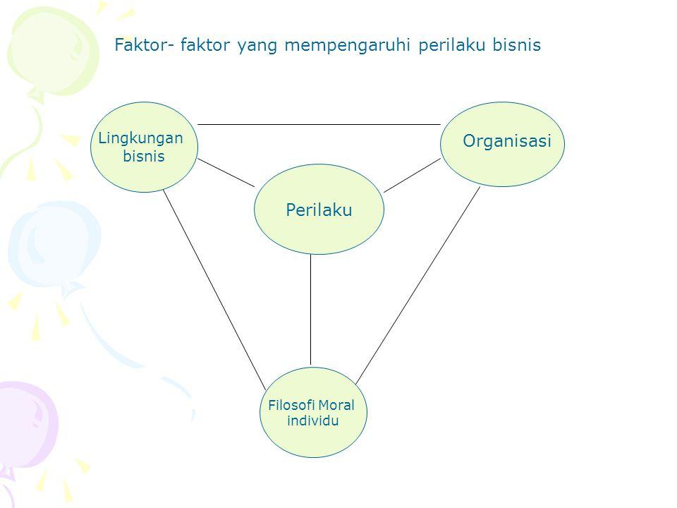 Filosofi Moral individu Perilaku Lingkungan bisnis Organisasi Faktor- faktor yang mempengaruhi perilaku bisnis