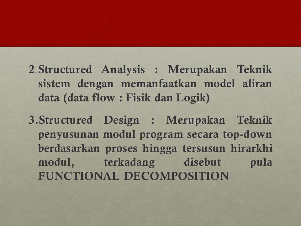 2. Structured Analysis : Merupakan Teknik sistem dengan memanfaatkan model aliran data (data flow : Fisik dan Logik) 3.Structured Design : Merupakan T