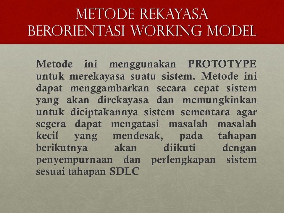 METODE REKAYASA BERORIENTASI WORKING MODEL Metode ini menggunakan PROTOTYPE untuk merekayasa suatu sistem. Metode ini dapat menggambarkan secara cepat