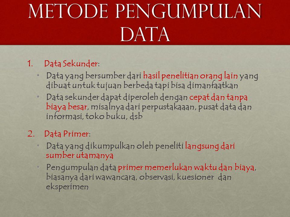 METODE PENGUMPULAN DATA 1.Data Sekunder: Data yang bersumber dari hasil penelitian orang lain yang dibuat untuk tujuan berbeda tapi bisa dimanfaatkan