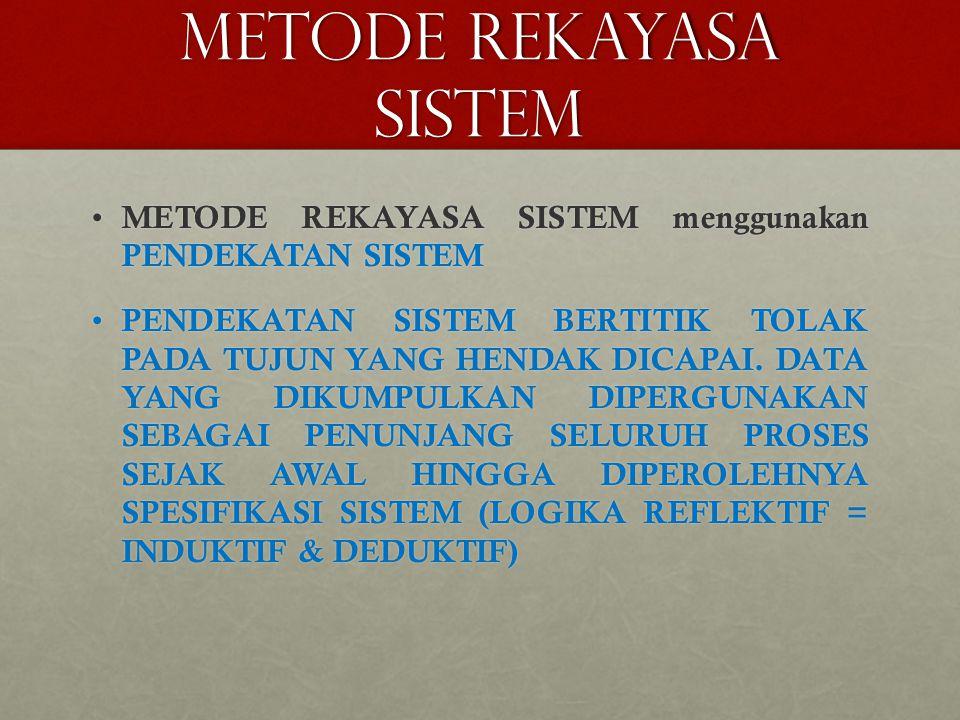 METODE REKAYASA SISTEM METODE REKAYASA SISTEM menggunakan PENDEKATAN SISTEM METODE REKAYASA SISTEM menggunakan PENDEKATAN SISTEM PENDEKATAN SISTEM BER