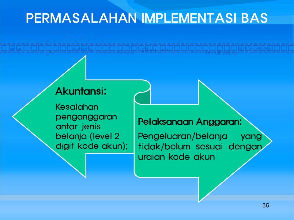PERMASALAHAN IMPLEMENTASI BAS Akuntansi: Kesalahan penganggaran antar jenis belanja (level 2 digit kode akun); Pelaksanaan Anggaran: Pengeluaran/belan