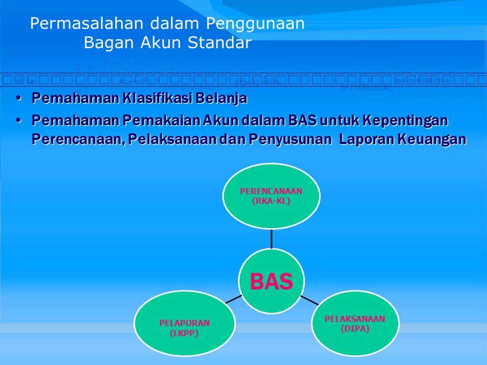 Permasalahan dalam Penggunaan Bagan Akun Standar Pemahaman Klasifikasi BelanjaPemahaman Klasifikasi Belanja Pemahaman Pemakaian Akun dalam BAS untuk K