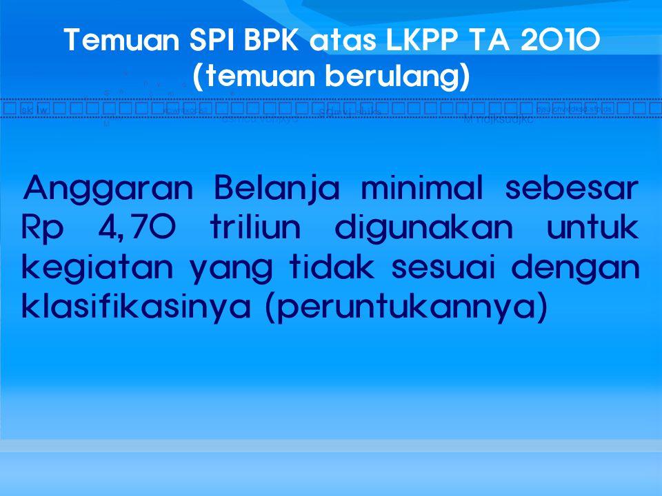 Temuan SPI BPK atas LKPP TA 2010 (temuan berulang) Anggaran Belanja minimal sebesar Rp 4,70 triliun digunakan untuk kegiatan yang tidak sesuai dengan