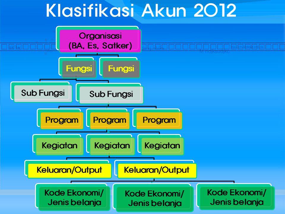 Klasifikasi Akun 2012 Organisasi (BA, Es, Satker) FungsiSub Fungsi Program Kegiatan Keluaran/Output Kode Ekonomi/ Jenis belanja KegiatanProgramFungsi