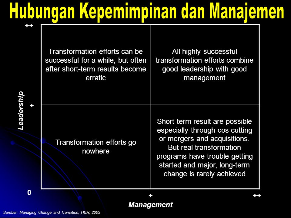 Transformation efforts can be successful for a while, but often after short-term results become erratic All highly successful transformation efforts combine good leadership with good management Transformation efforts go nowhere Short-term result are possible especially through cos cutting or mergers and acquisitions.
