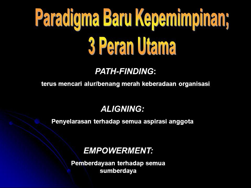 PATH-FINDING: terus mencari alur/benang merah keberadaan organisasi ALIGNING: Penyelarasan terhadap semua aspirasi anggota EMPOWERMENT: Pemberdayaan t