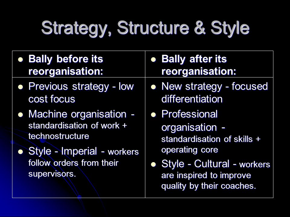Strategy, Structure & Style Bally before its reorganisation: Bally before its reorganisation: Previous strategy - low cost focus Previous strategy - low cost focus Machine organisation - standardisation of work + technostructure Machine organisation - standardisation of work + technostructure Style - Imperial - workers follow orders from their supervisors.