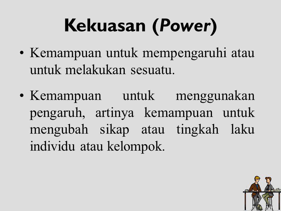 Kekuasan (Power) Kemampuan untuk mempengaruhi atau untuk melakukan sesuatu. Kemampuan untuk menggunakan pengaruh, artinya kemampuan untuk mengubah sik