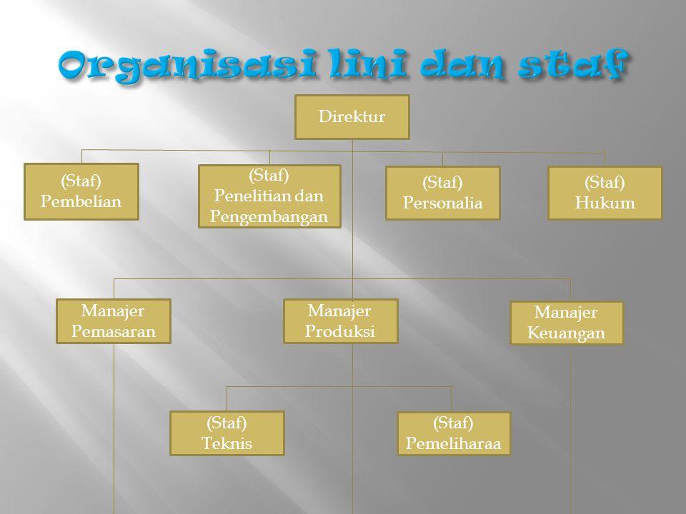 Direktur (Staf) Penelitian dan Pengembangan (Staf) Personalia (Staf) Hukum (Staf) Pembelian Manajer Keuangan Manajer Produksi Manajer Pemasaran (Staf)