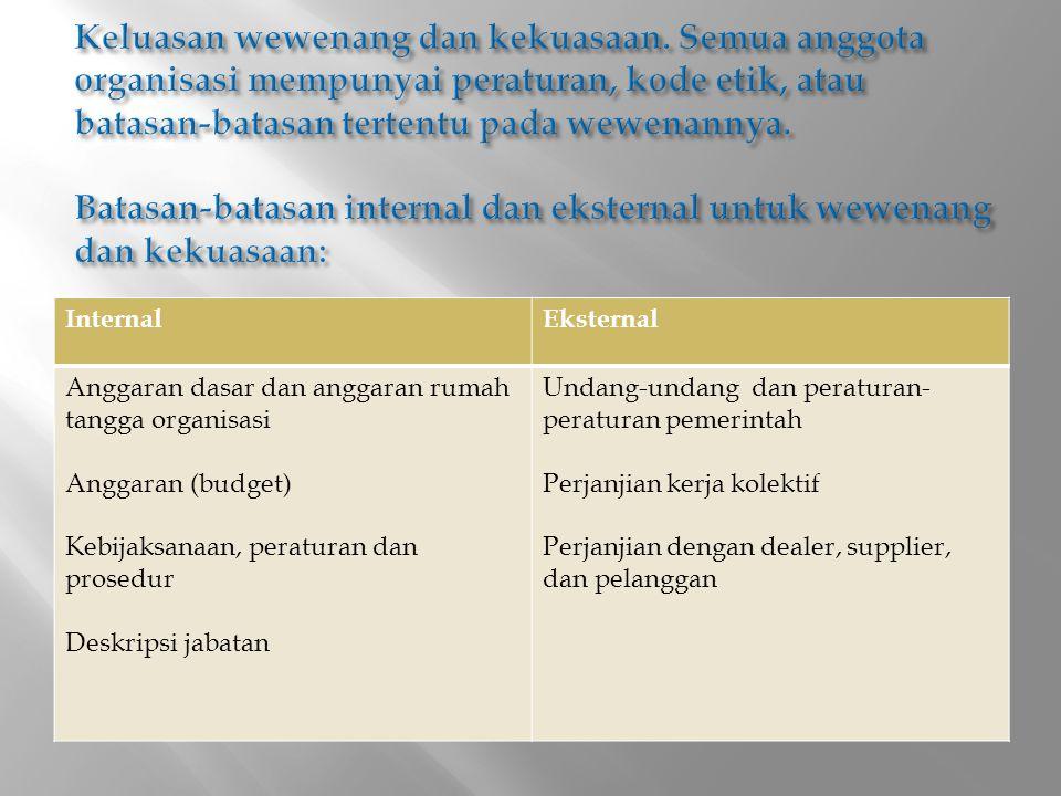 1.Tetapkan tujuan 2. Tegaskan tanggung jawab dan wewenang 3.