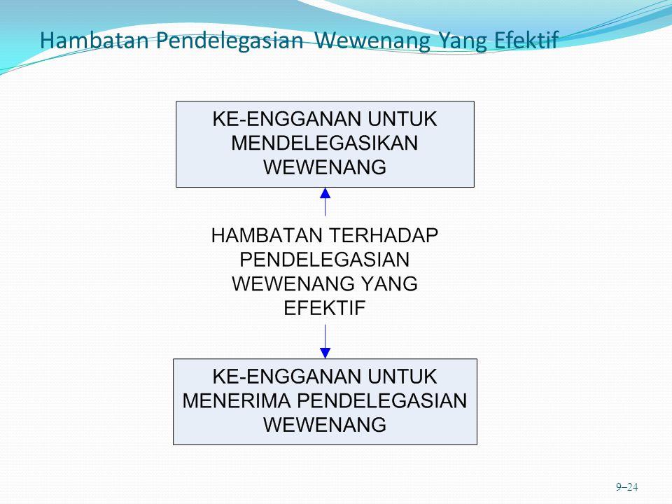 Hambatan Pendelegasian Wewenang Yang Efektif 9–24