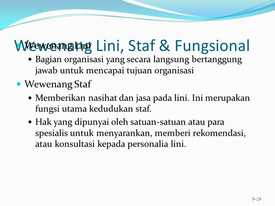 Wewenang Lini, Staf & Fungsional Wewenang Lini Bagian organisasi yang secara langsung bertanggung jawab untuk mencapai tujuan organisasi Wewenang Staf