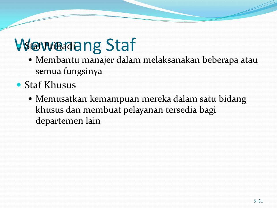 Wewenang Staf Staf Pribadi Membantu manajer dalam melaksanakan beberapa atau semua fungsinya Staf Khusus Memusatkan kemampuan mereka dalam satu bidang