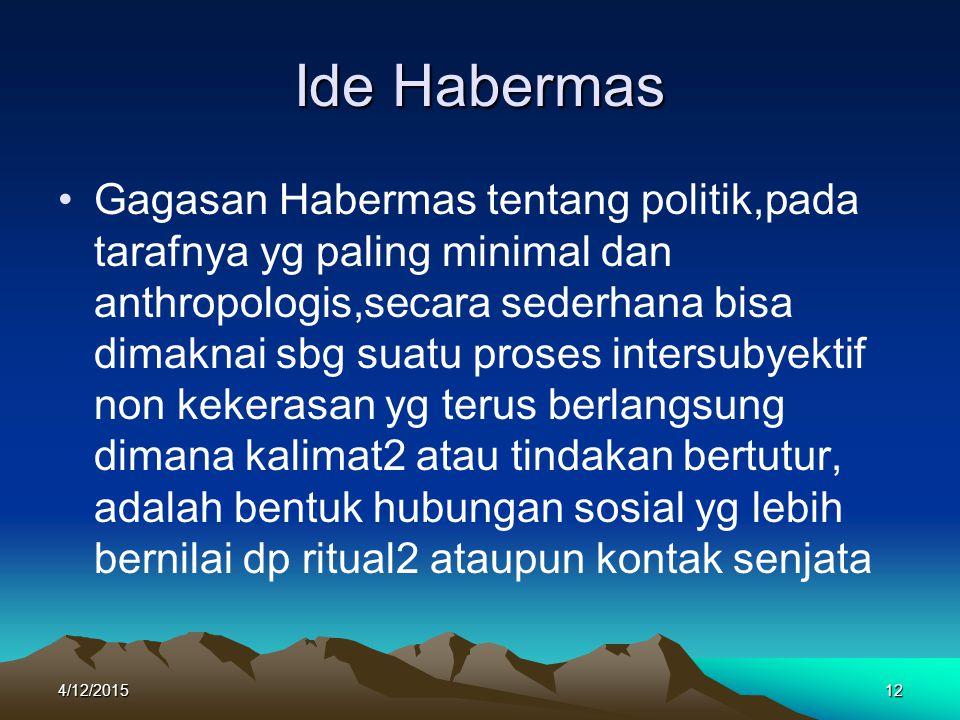 Ide Habermas Gagasan Habermas tentang politik,pada tarafnya yg paling minimal dan anthropologis,secara sederhana bisa dimaknai sbg suatu proses inters