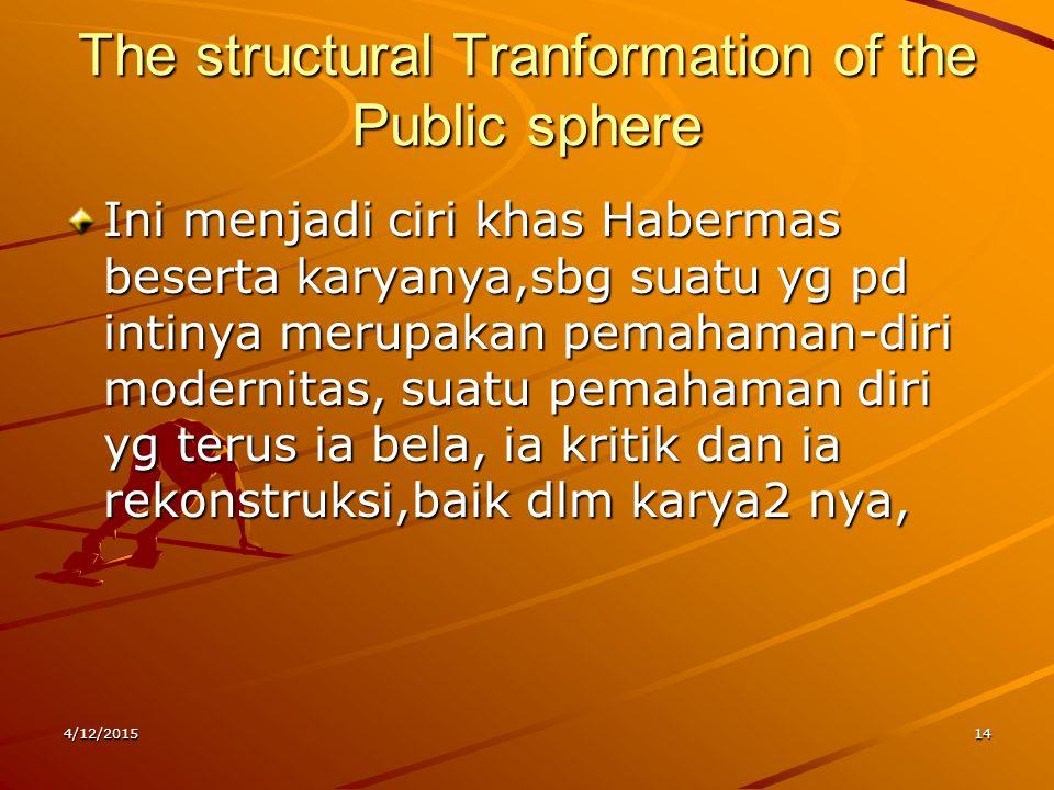 The structural Tranformation of the Public sphere Ini menjadi ciri khas Habermas beserta karyanya,sbg suatu yg pd intinya merupakan pemahaman-diri mod