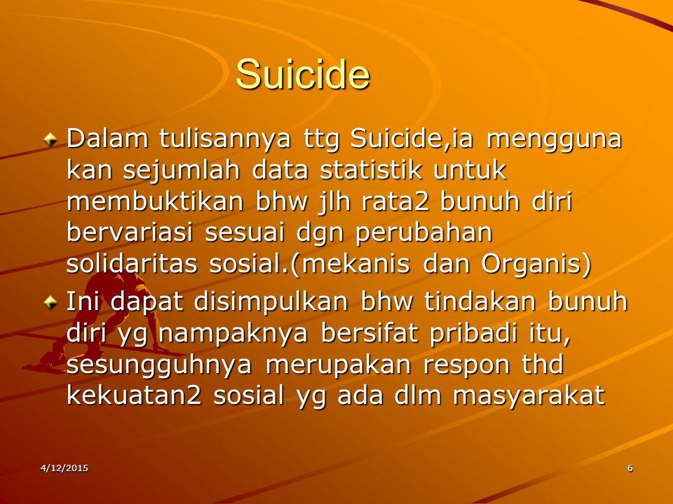 Suicide Dalam tulisannya ttg Suicide,ia mengguna kan sejumlah data statistik untuk membuktikan bhw jlh rata2 bunuh diri bervariasi sesuai dgn perubaha