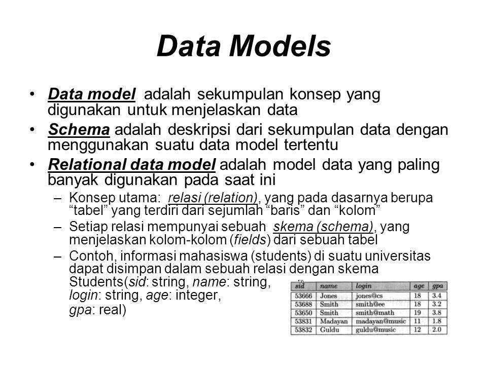 Data Models Data model adalah sekumpulan konsep yang digunakan untuk menjelaskan data Schema adalah deskripsi dari sekumpulan data dengan menggunakan suatu data model tertentu Relational data model adalah model data yang paling banyak digunakan pada saat ini –Konsep utama: relasi (relation), yang pada dasarnya berupa tabel yang terdiri dari sejumlah baris dan kolom –Setiap relasi mempunyai sebuah skema (schema), yang menjelaskan kolom-kolom (fields) dari sebuah tabel –Contoh, informasi mahasiswa (students) di suatu universitas dapat disimpan dalam sebuah relasi dengan skema Students(sid: string, name: string, login: string, age: integer, gpa: real)