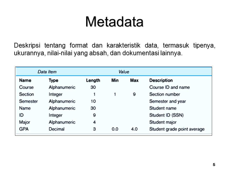 5 Metadata Deskripsi tentang format dan karakteristik data, termasuk tipenya, ukurannya, nilai-nilai yang absah, dan dokumentasi lainnya.