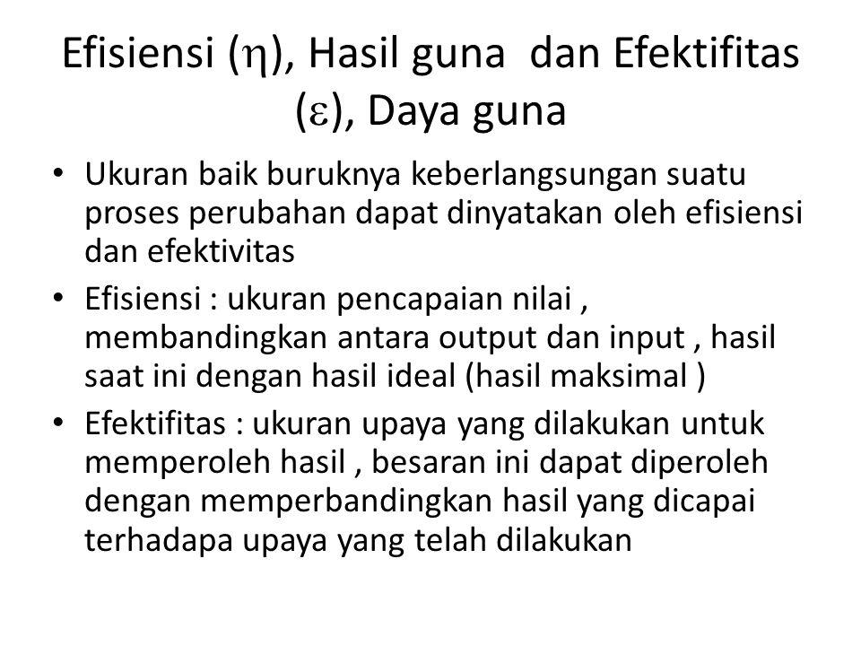Efisiensi (  ), Hasil guna dan Efektifitas (  ), Daya guna Ukuran baik buruknya keberlangsungan suatu proses perubahan dapat dinyatakan oleh efisien