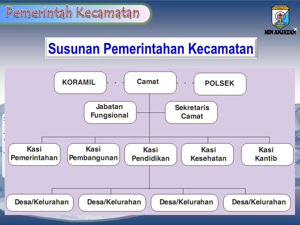 Susunan Pemerintahan Kecamatan