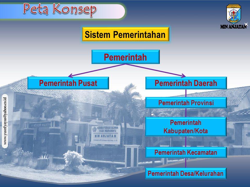 Sistem Pemerintahan Pemerintah Pemerintah DaerahPemerintah Pusat Pemerintah Provinsi Pemerintah Kabupaten/Kota Pemerintah Kecamatan Pemerintah Desa/Ke