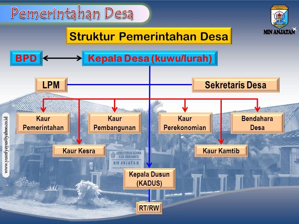Struktur Pemerintahan Desa Kepala Desa (kuwu/lurah)BPD Sekretaris DesaLPM Kaur Pemerintahan Kepala Dusun (KADUS) Kaur Kesra Kaur Pembangunan Bendahara