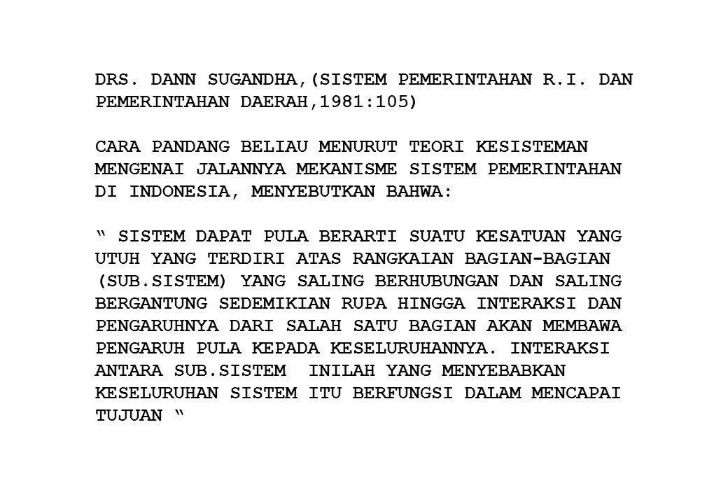 DRS. DANN SUGANDHA,(SISTEM PEMERINTAHAN R.I. DAN PEMERINTAHAN DAERAH,1981:105) CARA PANDANG BELIAU MENURUT TEORI KESISTEMAN MENGENAI JALANNYA MEKANISM