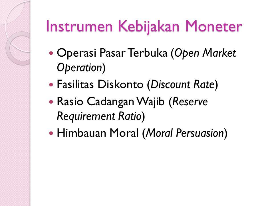 Instrumen Kebijakan Moneter Operasi Pasar Terbuka (Open Market Operation) Fasilitas Diskonto (Discount Rate) Rasio Cadangan Wajib (Reserve Requirement
