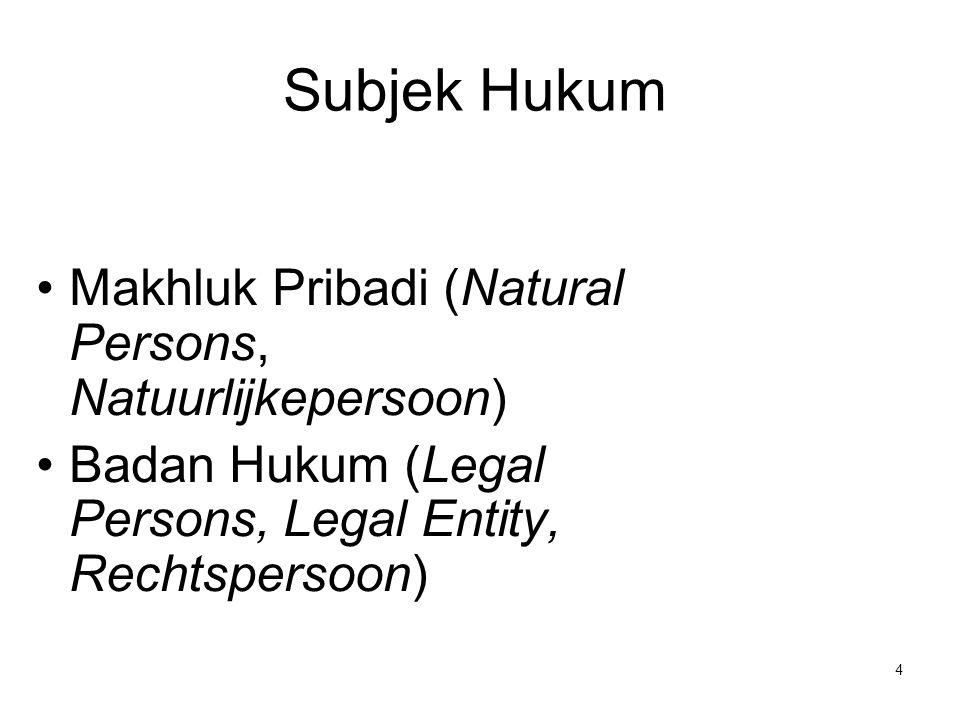 Subjek Hukum Manusia (Natuurlijk Persoon ) Adalah setiap orang yang mempunyai kedudukan yang sama selaku pendukung hak dan kewajiban.