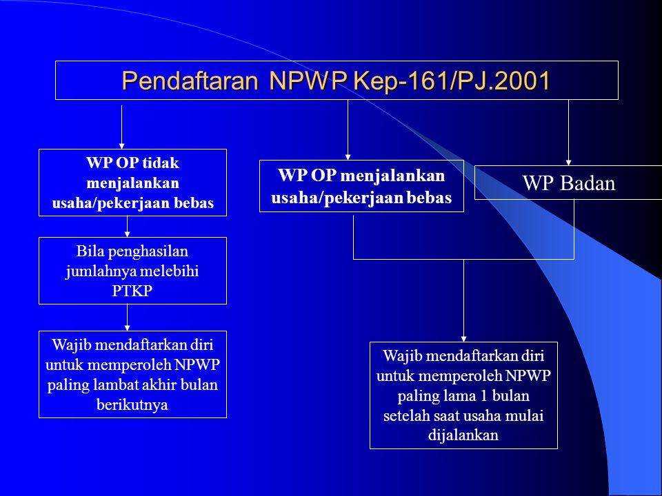 Pendaftaran NPWP Kep-161/PJ.2001 WP OP tidak menjalankan usaha/pekerjaan bebas WP OP menjalankan usaha/pekerjaan bebas WP Badan Bila penghasilan jumla