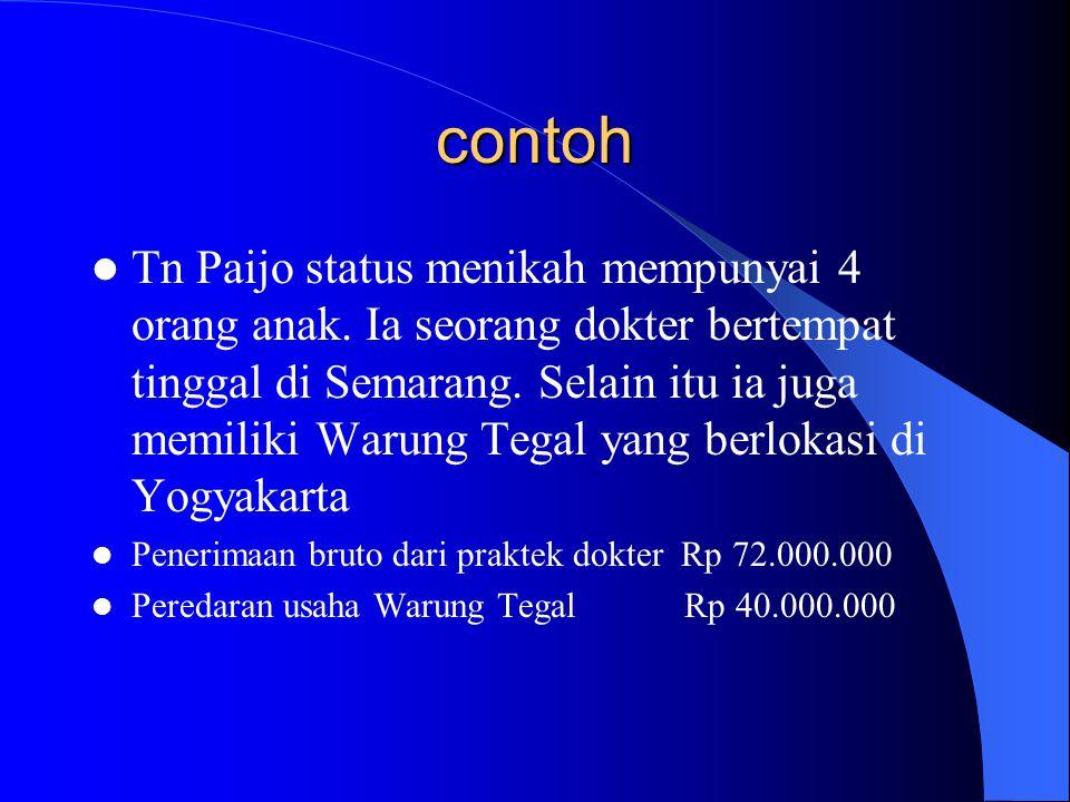 contoh Tn Paijo status menikah mempunyai 4 orang anak. Ia seorang dokter bertempat tinggal di Semarang. Selain itu ia juga memiliki Warung Tegal yang