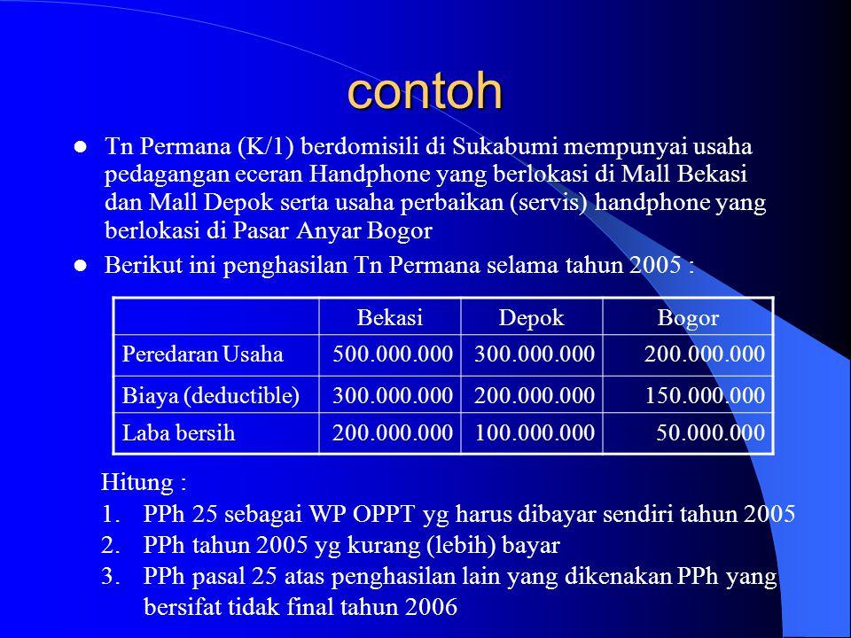 contoh Tn Permana (K/1) berdomisili di Sukabumi mempunyai usaha pedagangan eceran Handphone yang berlokasi di Mall Bekasi dan Mall Depok serta usaha p