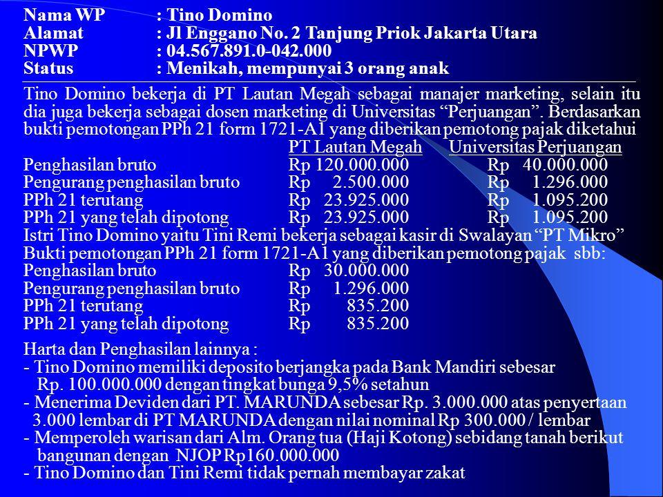 Nama WP: Tino Domino Alamat: Jl Enggano No. 2 Tanjung Priok Jakarta Utara NPWP: 04.567.891.0-042.000 Status: Menikah, mempunyai 3 orang anak Tino Domi