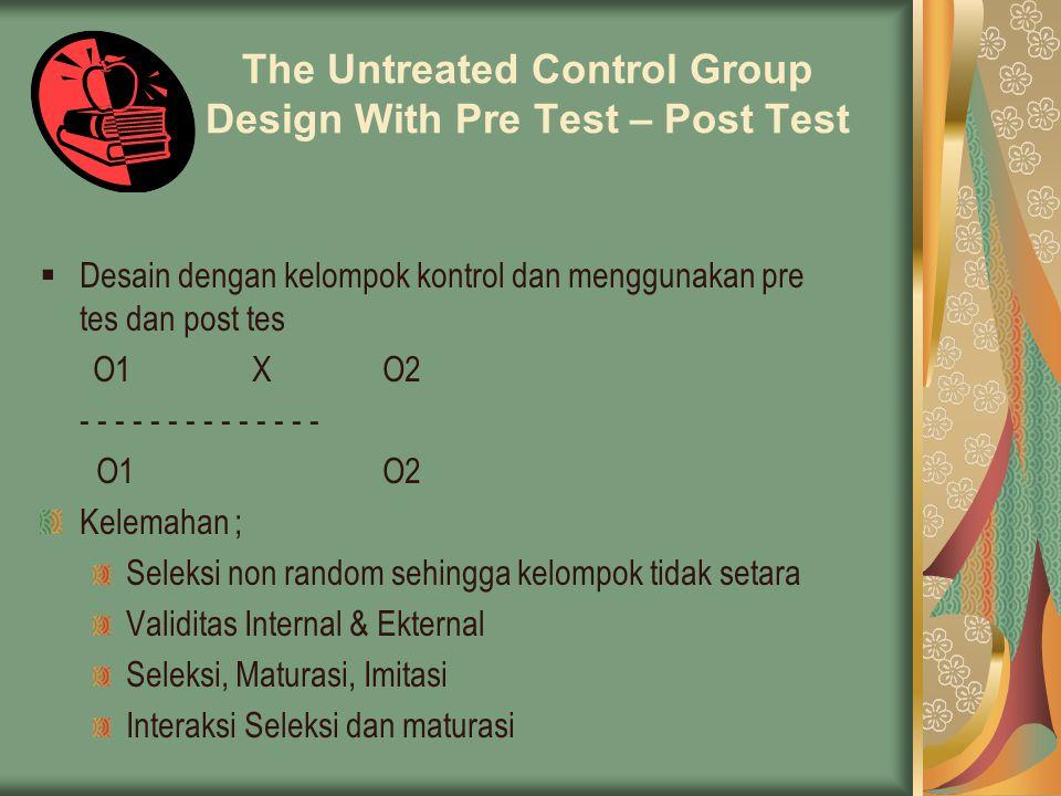 The Untreated Control Group Design With Proxy Measures  Proxy = pengukuran / alat ukur yang paralel yaitu mendekati ukuran yang sebenarnya OA1 X OB2 - - - - - - - - - - - - - - OA1 OB2  OA1 adalah proxy dari OB2  Kegunaan proxy untuk mengurangi ancaman validitas internal testing