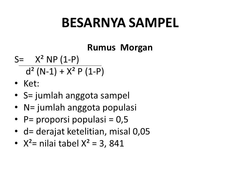 BESARNYA SAMPEL Rumus Morgan S= X² NP (1-P) d² (N-1) + X² P (1-P) Ket: S= jumlah anggota sampel N= jumlah anggota populasi P= proporsi populasi = 0,5