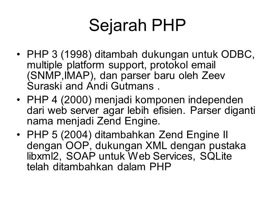 Sejarah PHP Pada August 2004, PHP digunakan pada 16,946,328 domains, 1,348,793 alamat IP (http://www.php.net/usage.php) Hampir 32% dari seluruh domain web.