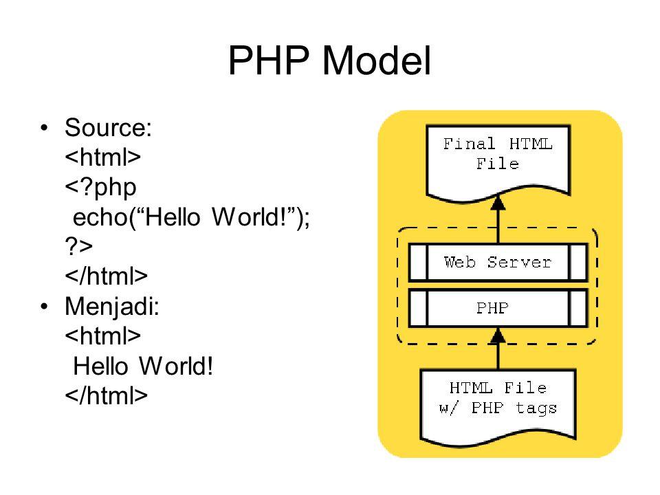 PHP Model Source: < php echo( Hello World! ); > Menjadi: Hello World!