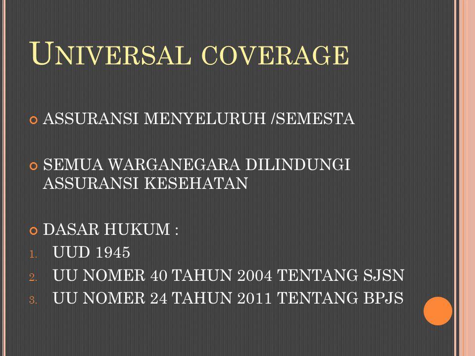 U NIVERSAL COVERAGE ASSURANSI MENYELURUH /SEMESTA SEMUA WARGANEGARA DILINDUNGI ASSURANSI KESEHATAN DASAR HUKUM : 1. UUD 1945 2. UU NOMER 40 TAHUN 2004