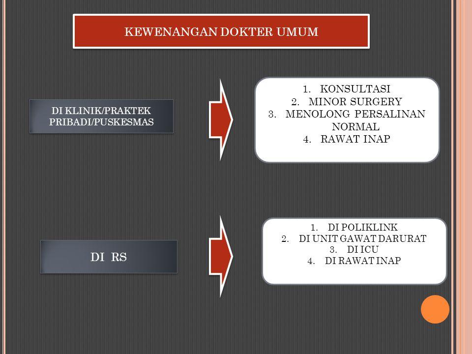 KEWENANGAN DOKTER UMUM DI KLINIK/PRAKTEK PRIBADI/PUSKESMAS 1.KONSULTASI 2.MINOR SURGERY 3.MENOLONG PERSALINAN NORMAL 4.RAWAT INAP DI RS 1.DI POLIKLINK