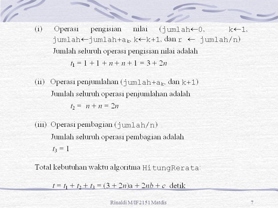Rinaldi M/IF2151 Matdis28 Contoh 12: Tentukan notasi O untuk T(n) = 1 k + 2 k + … + n k Penyelesaian: 1 k + 2 k + … + n k  n k + n k + … + n k = n.