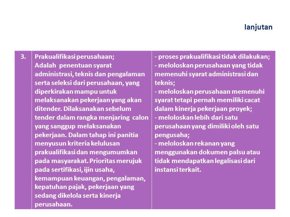 lanjutan 2.Pembentukan Panitia Lelang, Adalah pelaksana lelang yang dibentuk oleh PA/KPA setelah seluruh persiapan administrasi pelaksanaan proyek baku.Penunjukkan paniia sepatutnya bersandar pada prinsip profesionalisme, responsif, accountable, credible dan mandiri.